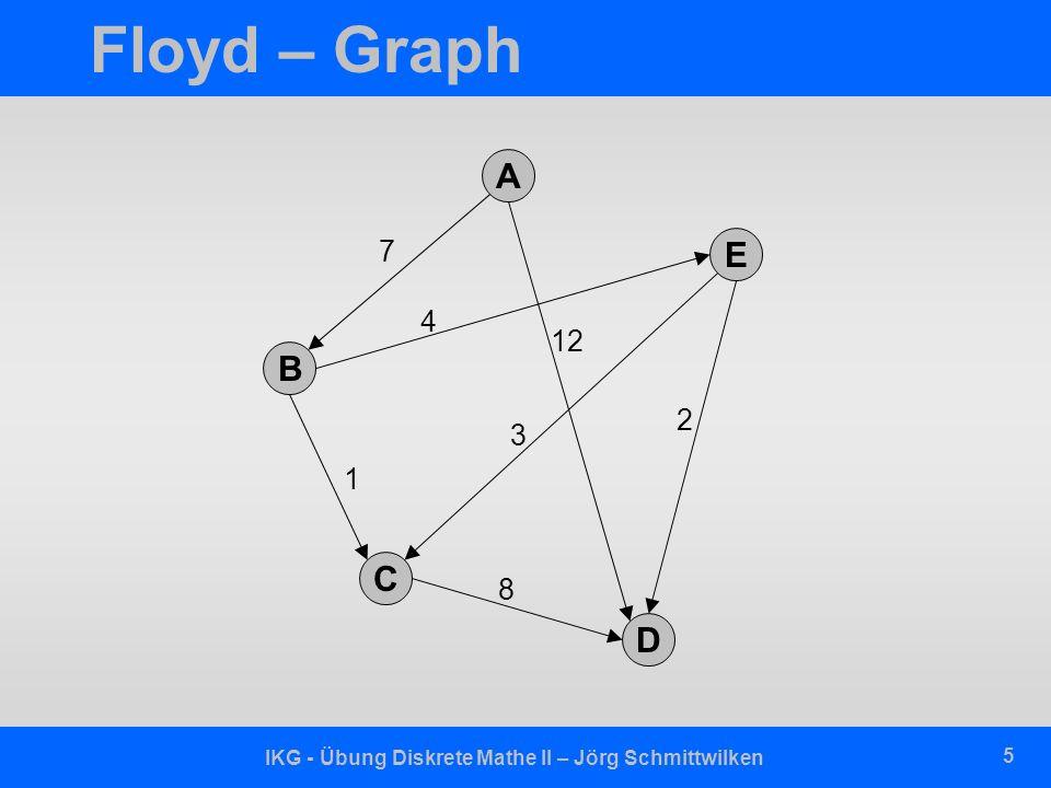 IKG - Übung Diskrete Mathe II – Jörg Schmittwilken 6 Floyd – Pseudocode private floyd (float A [n,n], float C [n,n]) { int i, j, k; for ( j = 1; j <= n; j++ ) { for ( k = 1; k <=n; k++ ) { //A: Wege A[j,k] = C[j,k]; //C: Kanten } } for( i = 1; i <= n; i++ ) { for( j = 1; j <= n; j++ ) { for( k = 1; k <= n; k++ ) { if ( A[j,i] + A[i,k] < A[j,k] ) A[j,k] = A[j,i] + A[i,k]; }