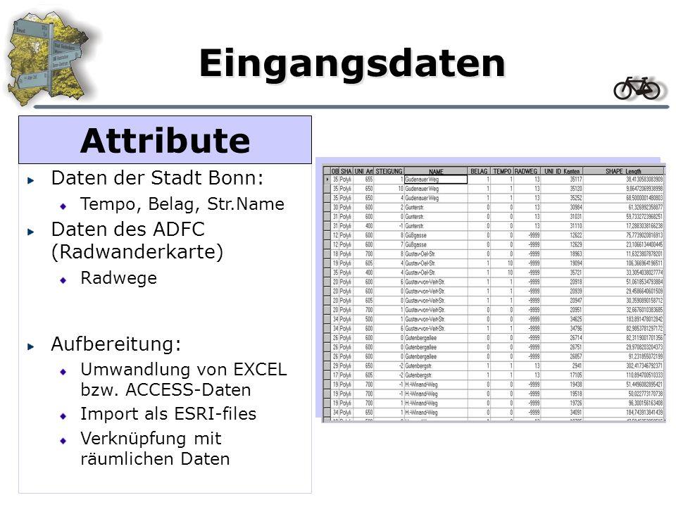 Eingangsdaten Daten der Stadt Bonn: Tempo, Belag, Str.Name Daten des ADFC (Radwanderkarte) Radwege Aufbereitung: Umwandlung von EXCEL bzw. ACCESS-Date