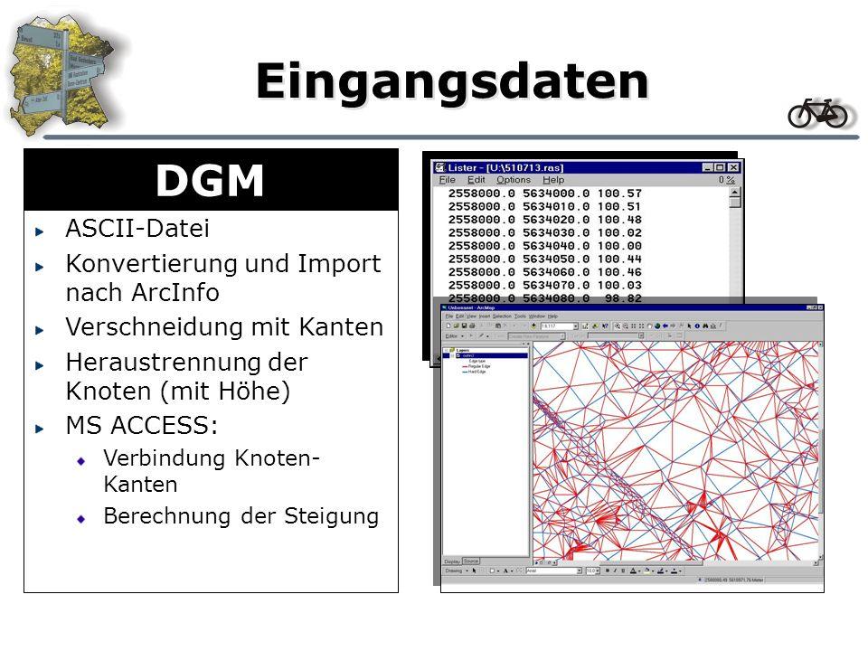 Eingangsdaten ASCII-Datei Konvertierung und Import nach ArcInfo Verschneidung mit Kanten Heraustrennung der Knoten (mit Höhe) MS ACCESS: Verbindung Kn