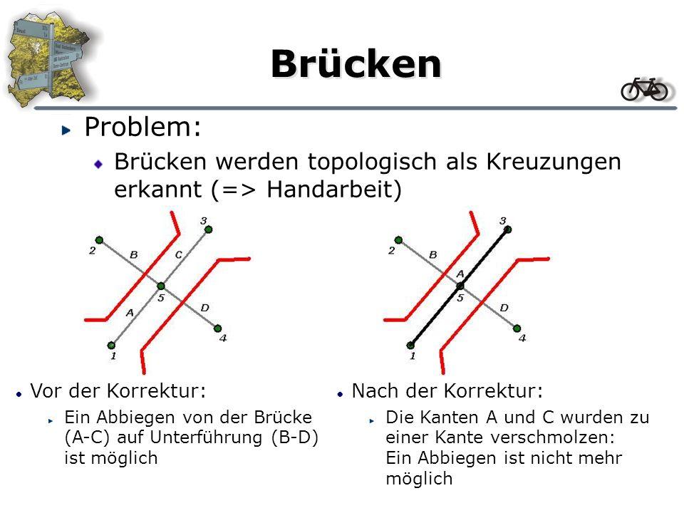 Brücken Problem: Brücken werden topologisch als Kreuzungen erkannt (=> Handarbeit) Vor der Korrektur: Ein Abbiegen von der Brücke (A-C) auf Unterführu