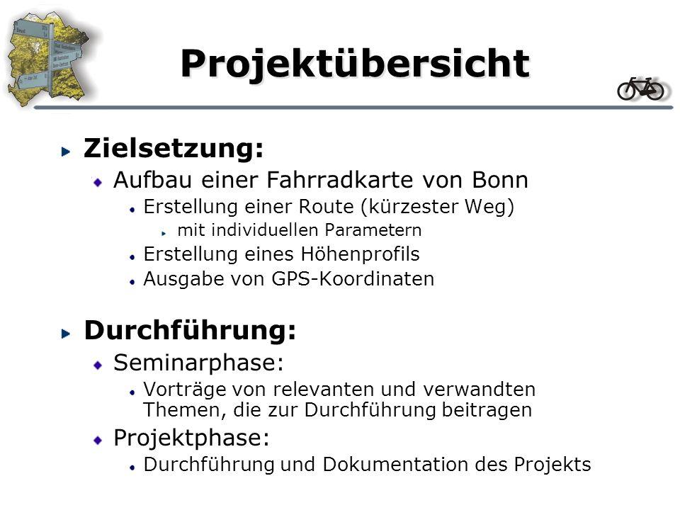 Projektübersicht Zielsetzung: Aufbau einer Fahrradkarte von Bonn Erstellung einer Route (kürzester Weg) mit individuellen Parametern Erstellung eines