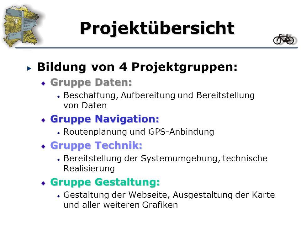 Projektübersicht Bildung von 4 Projektgruppen: Gruppe Daten: Beschaffung, Aufbereitung und Bereitstellung von Daten Gruppe Navigation: Routenplanung u