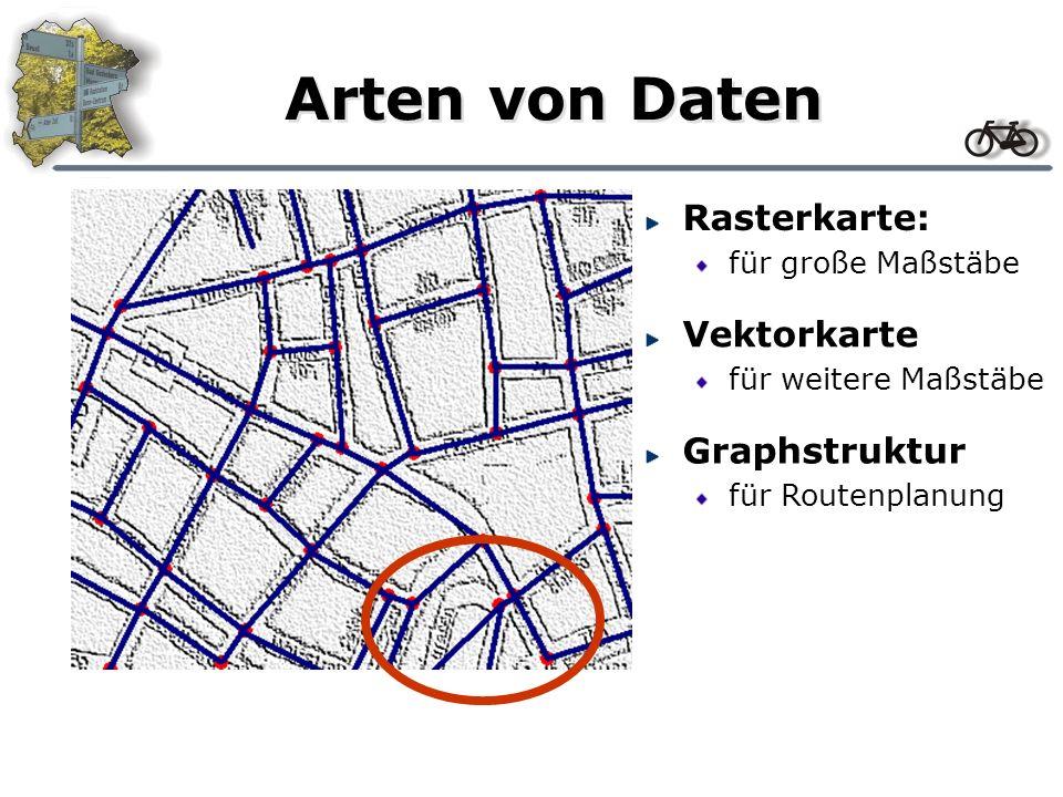 Arten von Daten Rasterkarte: für große Maßstäbe Vektorkarte für weitere Maßstäbe Graphstruktur für Routenplanung