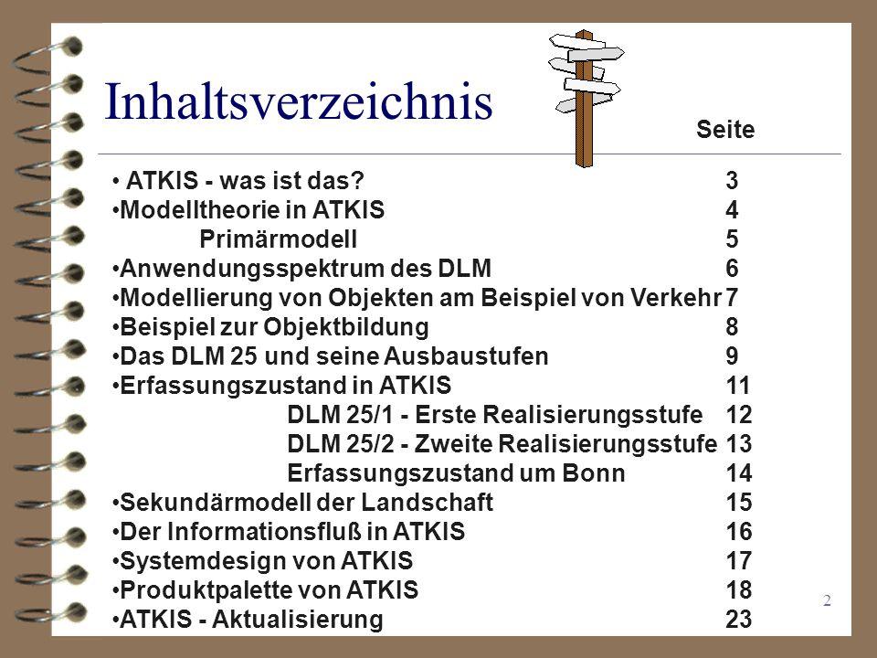 2 Inhaltsverzeichnis ATKIS - was ist das?3 Modelltheorie in ATKIS4 Primärmodell5 Anwendungsspektrum des DLM6 Modellierung von Objekten am Beispiel von Verkehr7 Beispiel zur Objektbildung8 Das DLM 25 und seine Ausbaustufen9 Erfassungszustand in ATKIS11 DLM 25/1 - Erste Realisierungsstufe12 DLM 25/2 - Zweite Realisierungsstufe13 Erfassungszustand um Bonn14 Sekundärmodell der Landschaft15 Der Informationsfluß in ATKIS16 Systemdesign von ATKIS17 Produktpalette von ATKIS18 ATKIS - Aktualisierung23 Seite