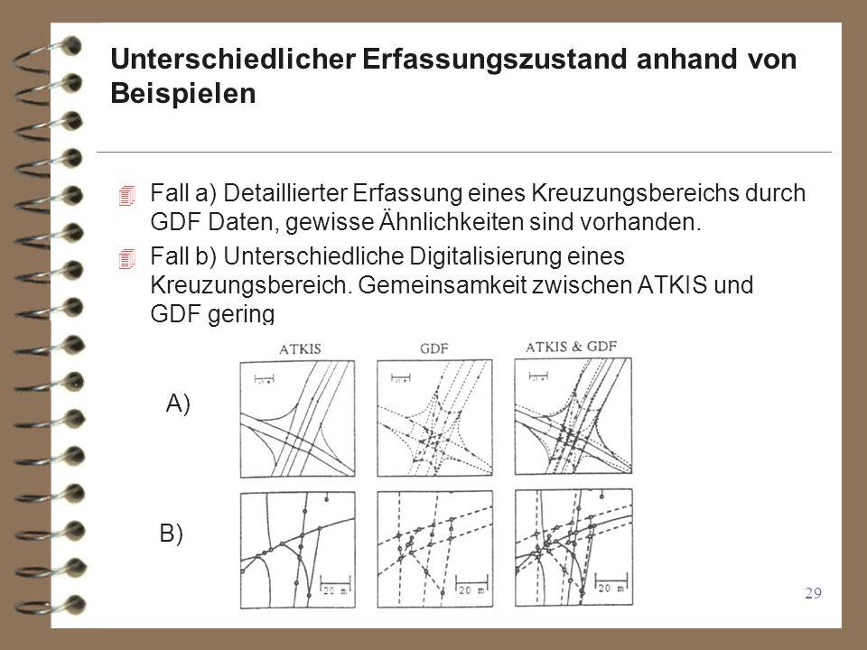 29 4 Fall a) Detaillierter Erfassung eines Kreuzungsbereichs durch GDF Daten, gewisse Ähnlichkeiten sind vorhanden.