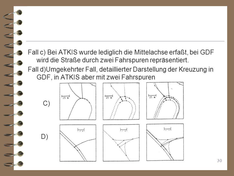 30 Fall c) Bei ATKIS wurde lediglich die Mittelachse erfaßt, bei GDF wird die Straße durch zwei Fahrspuren repräsentiert.