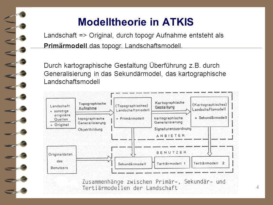 4 Modelltheorie in ATKIS Landschaft => Original, durch topogr Aufnahme entsteht als Primärmodell das topogr.