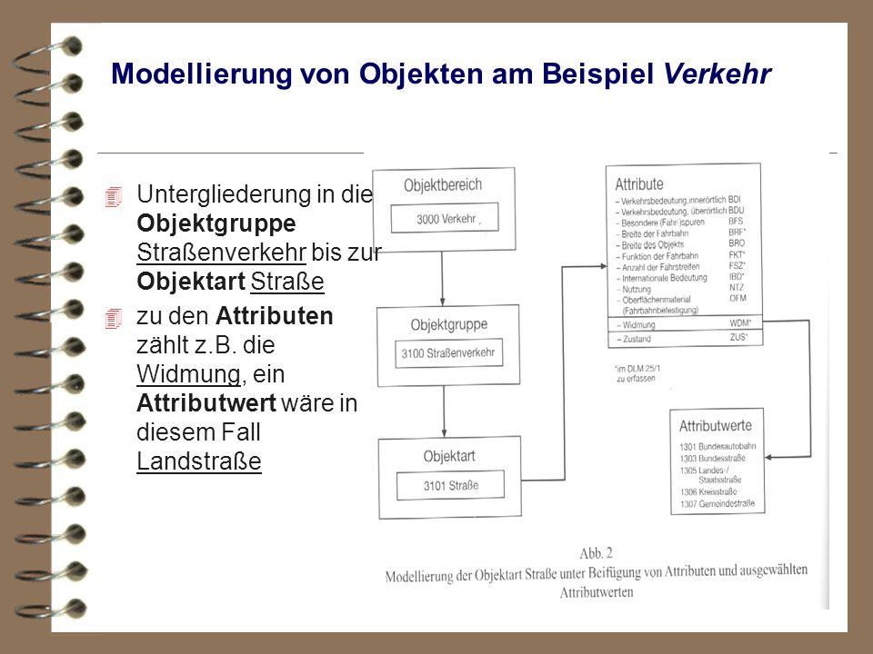 8 Beispiel zur Objektbildung Bei ATKIS werden Landschaftsobjekte nach sachlogischen Gesichtspunkten gebildet., z.B.