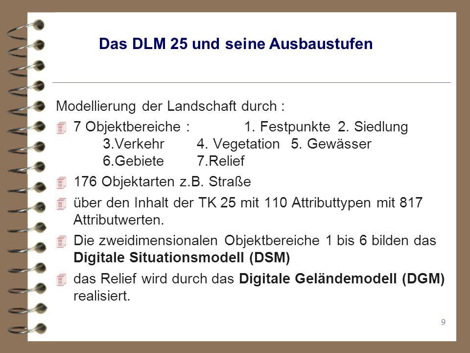 9 Das DLM 25 und seine Ausbaustufen Modellierung der Landschaft durch : 4 7 Objektbereiche : 1.