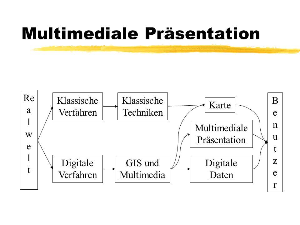 Multimediale Präsentation Re a l w e l t Multimediale Präsentation BenutzerBenutzer Klassische Verfahren Klassische Techniken Karte Digitale Verfahren