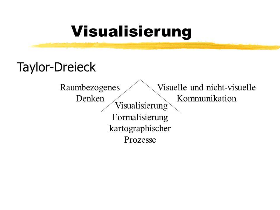 Visualisierung Taylor-Dreieck Visualisierung Raumbezogenes Denken Visuelle und nicht-visuelle Kommunikation Formalisierung kartographischer Prozesse