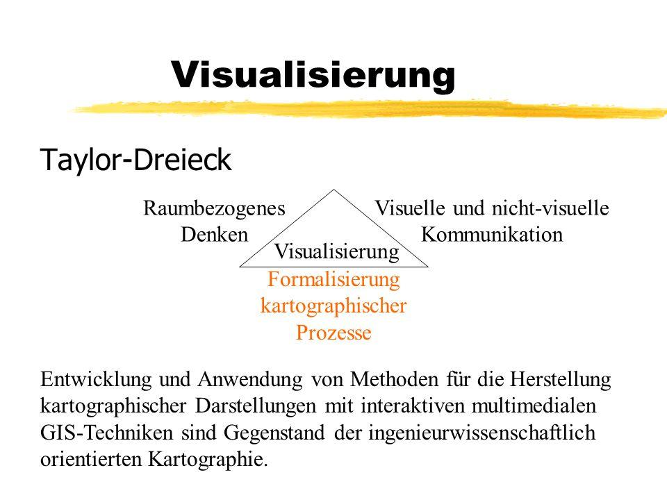 Visualisierung Taylor-Dreieck Visualisierung Raumbezogenes Denken Visuelle und nicht-visuelle Kommunikation Formalisierung kartographischer Prozesse E