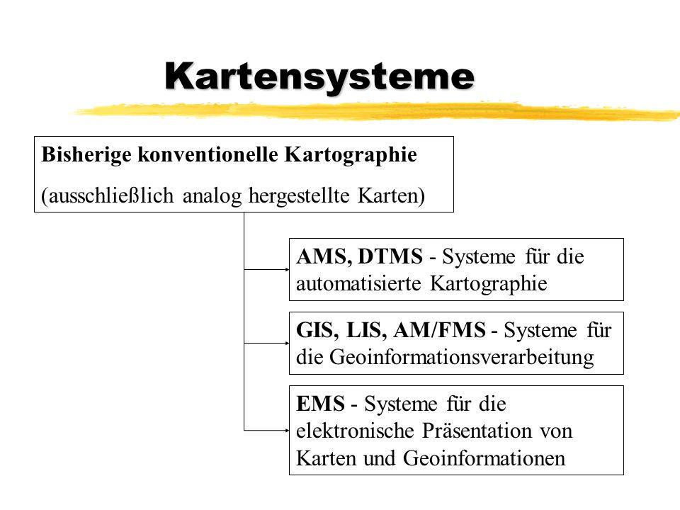 Was ist EMS.