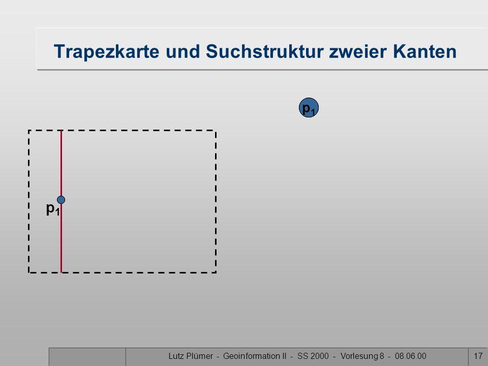 Lutz Plümer - Geoinformation II - SS 2000 - Vorlesung 8 - 08.06.0016 Trapezkarte und Suchstruktur zweier Kanten X p1p1