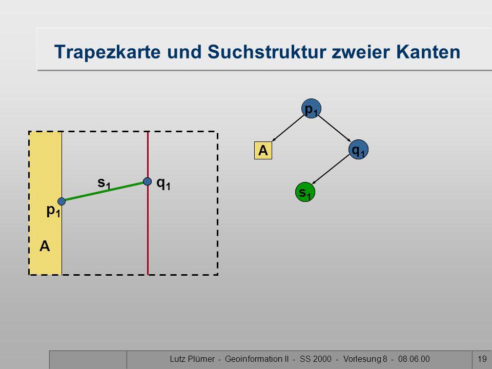 Lutz Plümer - Geoinformation II - SS 2000 - Vorlesung 8 - 08.06.0018 Trapezkarte und Suchstruktur zweier Kanten X A X p1p1 q1q1 A p1p1