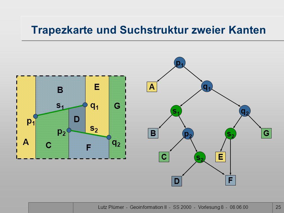 Lutz Plümer - Geoinformation II - SS 2000 - Vorlesung 8 - 08.06.0024 A B C Trapezkarte und Suchstruktur zweier Kanten p1p1 A q1q1 s1s1 B C p2p2 q2q2 p
