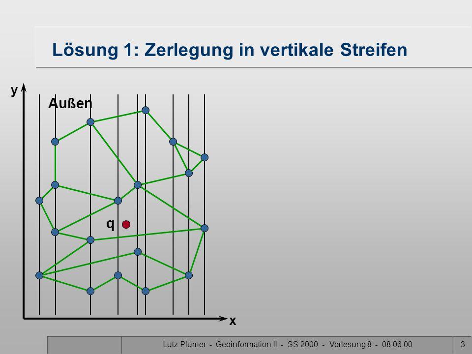 Lutz Plümer - Geoinformation II - SS 2000 - Vorlesung 8 - 08.06.002 Zur Erinnerung: Punktsuche in Landkarten In welcher Masche liegt q? Außen x y Land