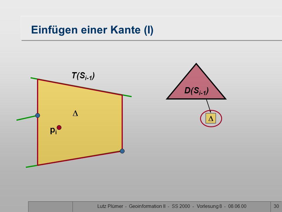 Lutz Plümer - Geoinformation II - SS 2000 - Vorlesung 8 - 08.06.0029 Von T(S i-1 ) und D(S i-1 ) zu T(S i ) und D(S i ) Fall 1: s i liegt in genau ein
