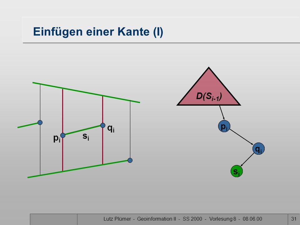 Lutz Plümer - Geoinformation II - SS 2000 - Vorlesung 8 - 08.06.0030 Einfügen einer Kante (I) D(S i-1 ) pipi T(S i-1 )
