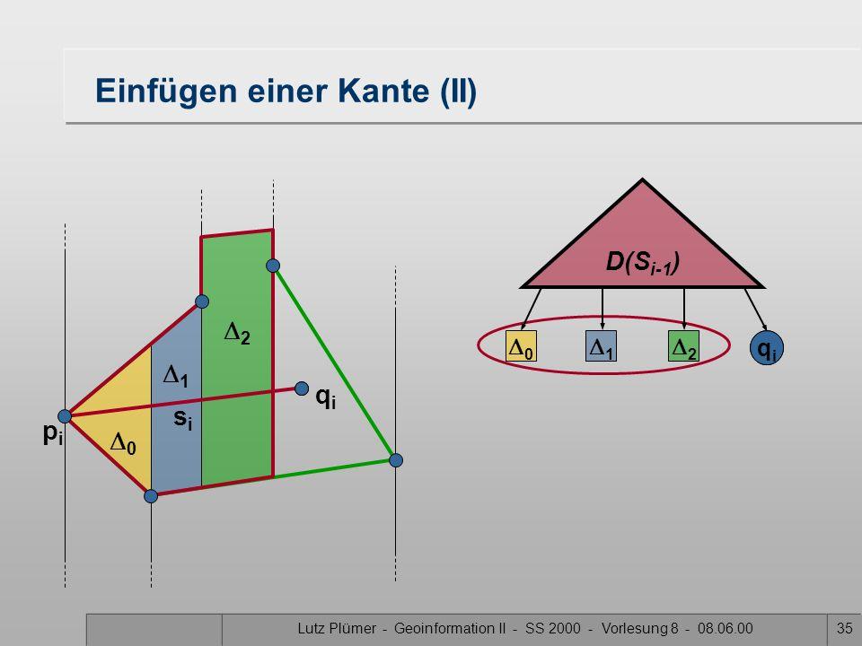 Lutz Plümer - Geoinformation II - SS 2000 - Vorlesung 8 - 08.06.0034 Einfügen einer Kante (II) 3 D(S i-1 ) 1 2 0 3 0 1 2 qiqi T(S i-1 ) pipi