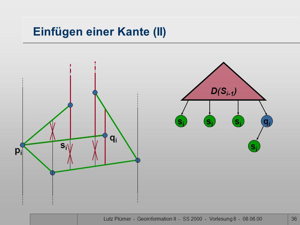 Lutz Plümer - Geoinformation II - SS 2000 - Vorlesung 8 - 08.06.0035 Einfügen einer Kante (II) 0 1 2 qiqi sisi qiqi qiqi pipi D(S i-1 ) 1 2 0