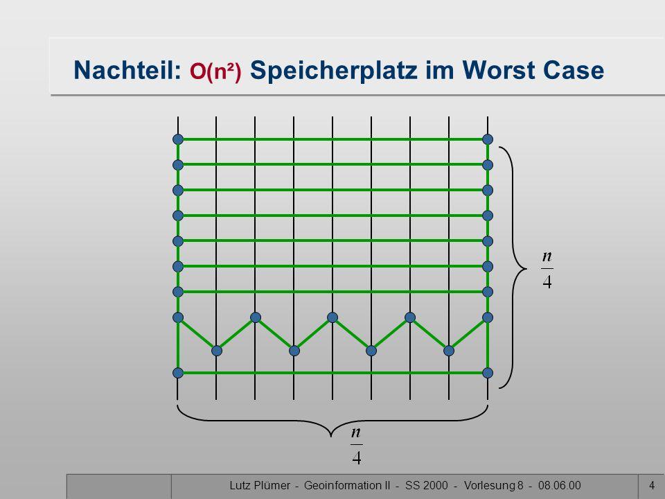 Lutz Plümer - Geoinformation II - SS 2000 - Vorlesung 8 - 08.06.003 Außen q Lösung 1: Zerlegung in vertikale Streifen x y
