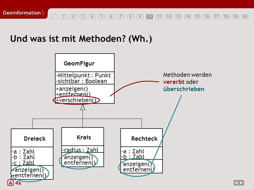 1234567891011121314151617181920 Geoinformation3 10 Und was ist mit Methoden? (Wh.) A 4x GeomFigur +anzeigen() +entfernen() +verschieben() -Mittelpunkt