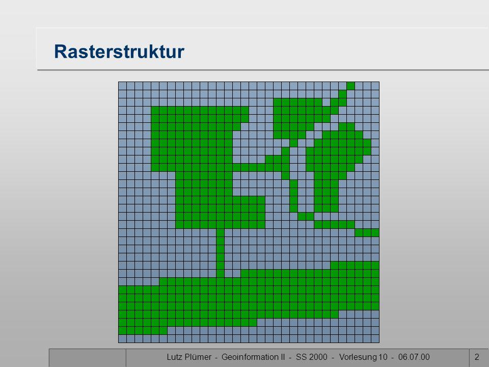 Lutz Plümer - Geoinformation II - SS 2000 - Vorlesung 10 - 06.07.002 Rasterstruktur