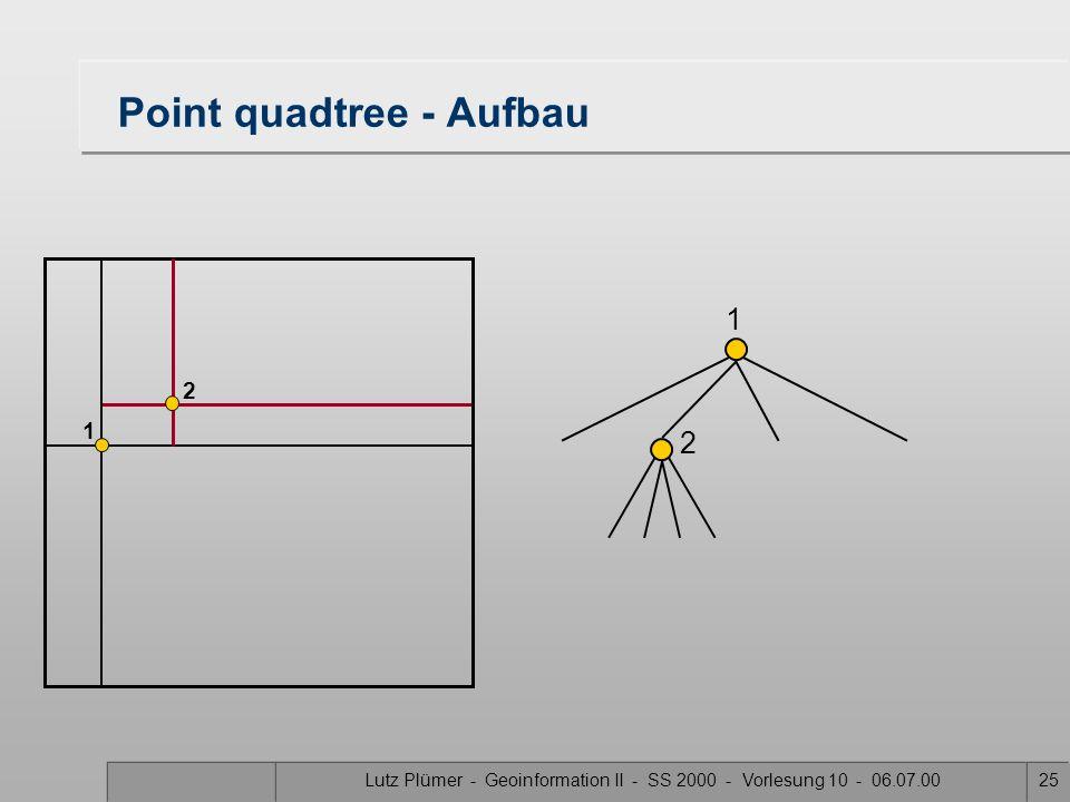 Lutz Plümer - Geoinformation II - SS 2000 - Vorlesung 10 - 06.07.0024 Point quadtree - Aufbau 1 1 NWNO SWSO NW NOSW SO