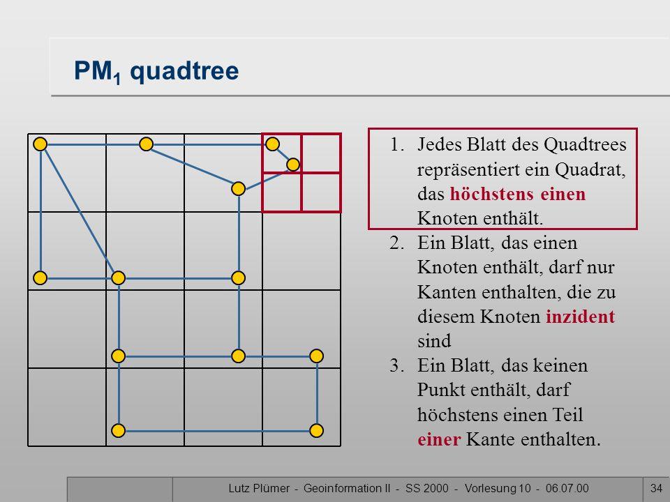 Lutz Plümer - Geoinformation II - SS 2000 - Vorlesung 10 - 06.07.0033 PM 1 quadtree 1.wie beim Quadtree wird die Ebene in Quadrate zerlegt 2.statt der