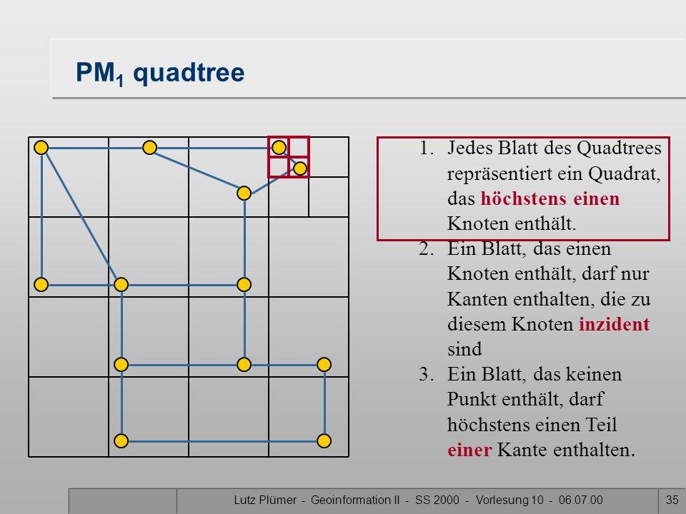 Lutz Plümer - Geoinformation II - SS 2000 - Vorlesung 10 - 06.07.0034 1.Jedes Blatt des Quadtrees repräsentiert ein Quadrat, das höchstens einen Knote