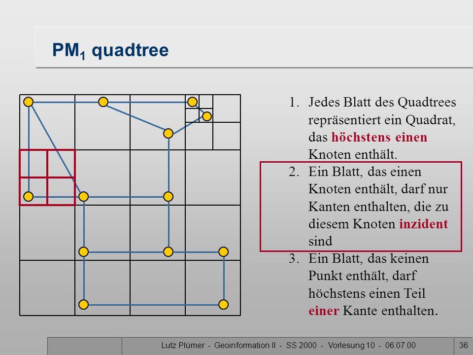 Lutz Plümer - Geoinformation II - SS 2000 - Vorlesung 10 - 06.07.0035 PM 1 quadtree 1.Jedes Blatt des Quadtrees repräsentiert ein Quadrat, das höchste