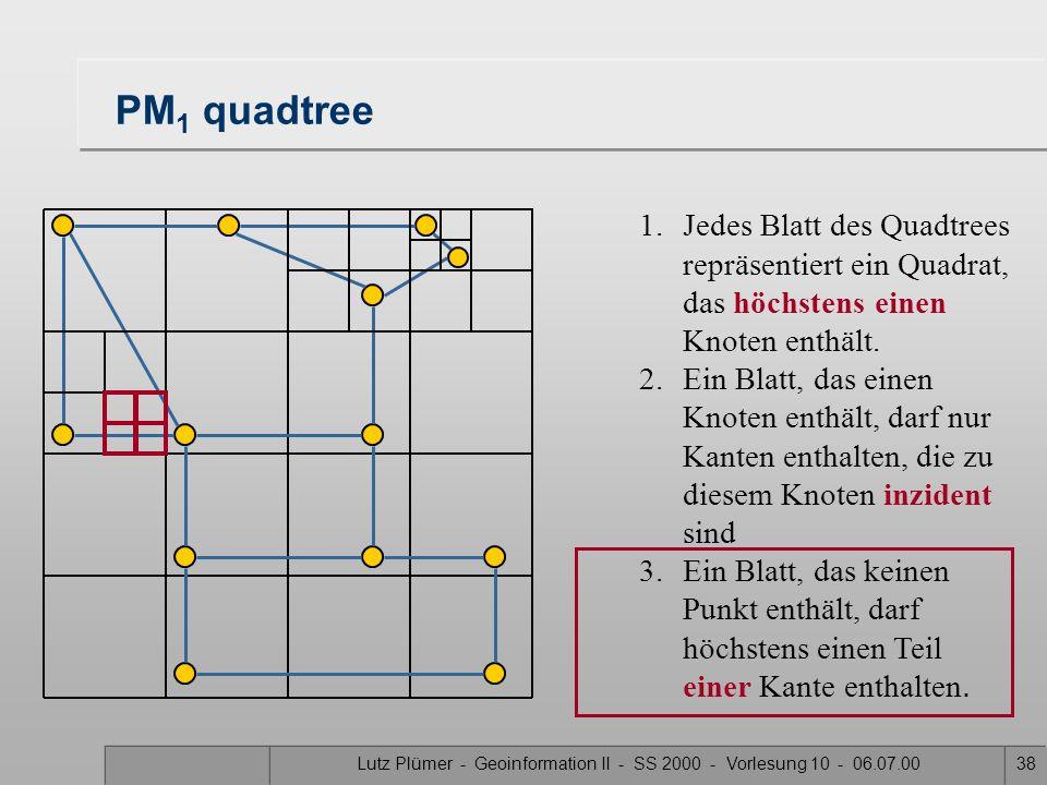 Lutz Plümer - Geoinformation II - SS 2000 - Vorlesung 10 - 06.07.0037 PM 1 quadtree 1.Jedes Blatt des Quadtrees repräsentiert ein Quadrat, das höchste