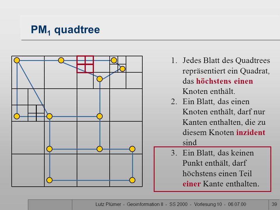 Lutz Plümer - Geoinformation II - SS 2000 - Vorlesung 10 - 06.07.0038 PM 1 quadtree 1.Jedes Blatt des Quadtrees repräsentiert ein Quadrat, das höchste