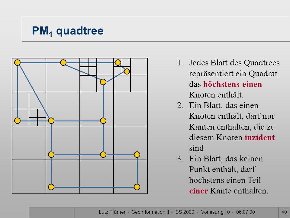 Lutz Plümer - Geoinformation II - SS 2000 - Vorlesung 10 - 06.07.0039 PM 1 quadtree 1.Jedes Blatt des Quadtrees repräsentiert ein Quadrat, das höchste