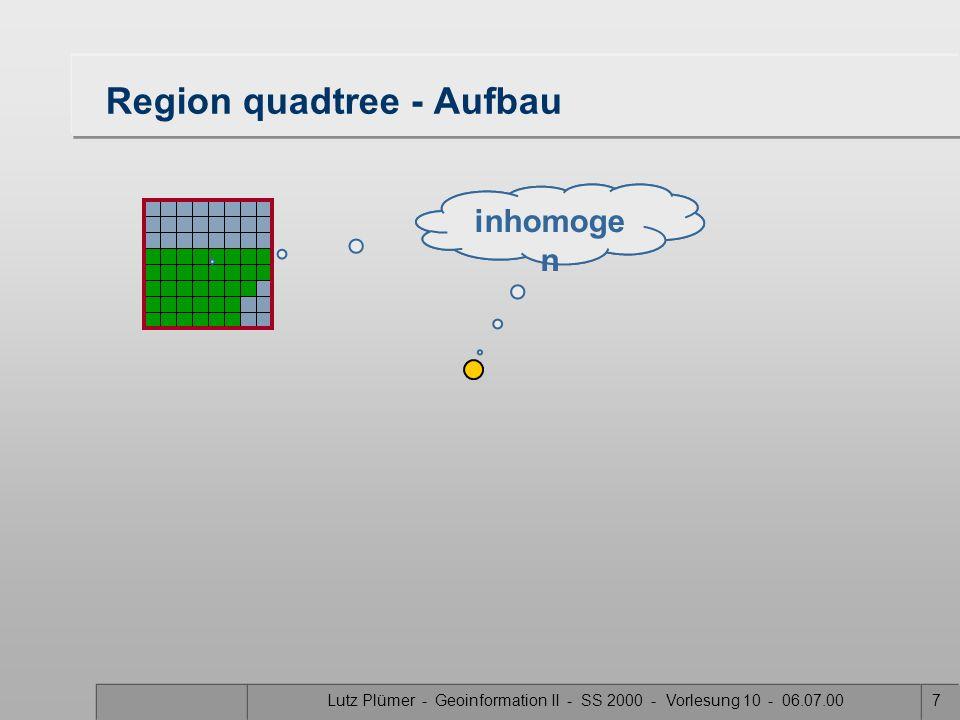 Lutz Plümer - Geoinformation II - SS 2000 - Vorlesung 10 - 06.07.007 Region quadtree - Aufbau inhomoge n