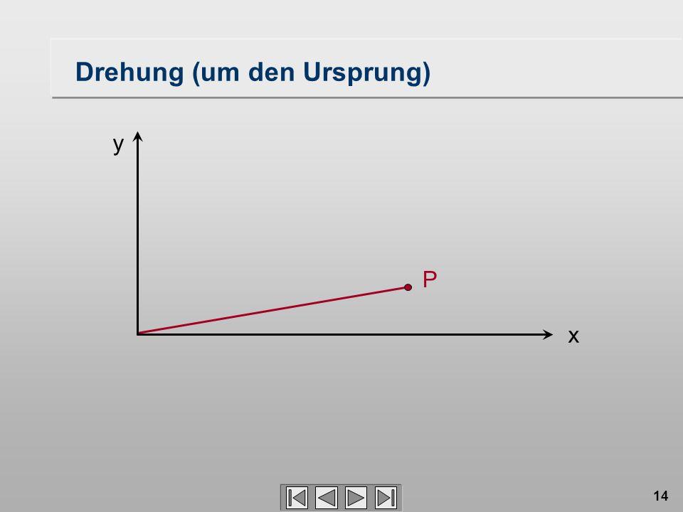 14 P Drehung (um den Ursprung) x y