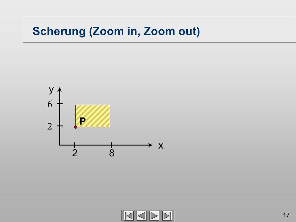17 28 2 6 Scherung (Zoom in, Zoom out) P x y