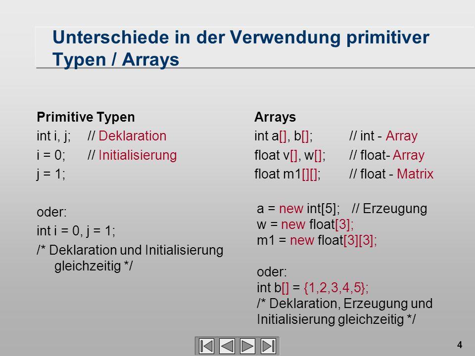 5 Arrays - beachte: 3 Schritte –Deklarieren –Erzeugen (Instanz bilden, Instanziieren) –Initialisierungen Im Unterschied zu Pascal –die Größe n des Arrays wird erst zum Zeitpunkt der Erzeugung (new double[3] ) festgelegt Die Indizierung läuft von 0...