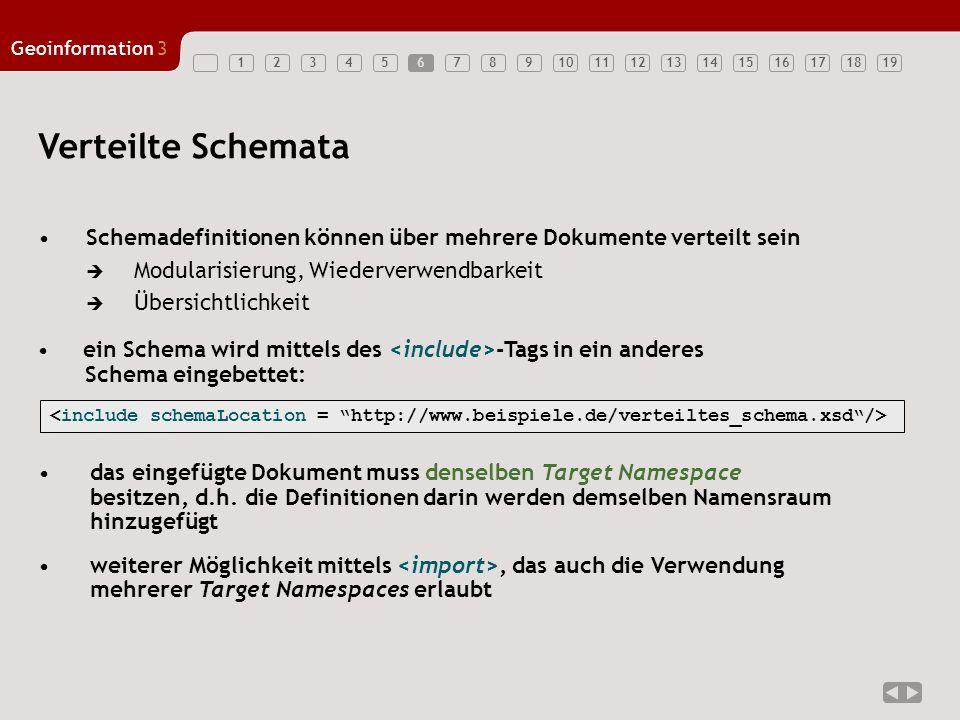 12345678910111213141516171819 Geoinformation3 6 Verteilte Schemata Schemadefinitionen können über mehrere Dokumente verteilt sein Modularisierung, Wie