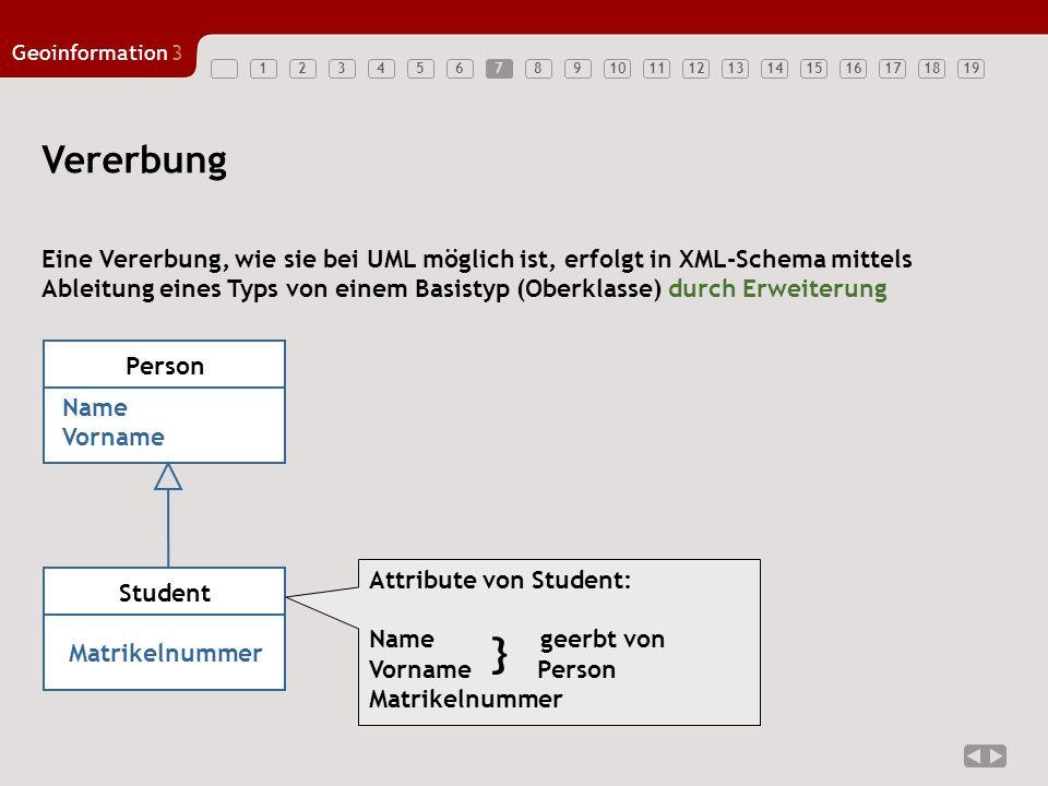 12345678910111213141516171819 Geoinformation3 7 Vererbung Eine Vererbung, wie sie bei UML möglich ist, erfolgt in XML-Schema mittels Ableitung eines T