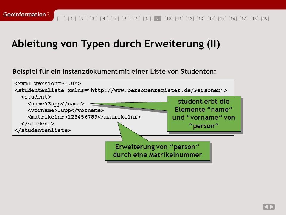12345678910111213141516171819 Geoinformation3 Ableitung von Typen durch Erweiterung (II) 9 Zupp Jupp 123456789 Beispiel für ein Instanzdokument mit ei