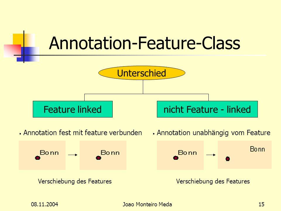 08.11.2004Joao Monteiro Meda15 Annotation-Feature-Class Unterschied Feature linkednicht Feature - linked Annotation fest mit feature verbunden Annotation unabhängig vom Feature Verschiebung des Features