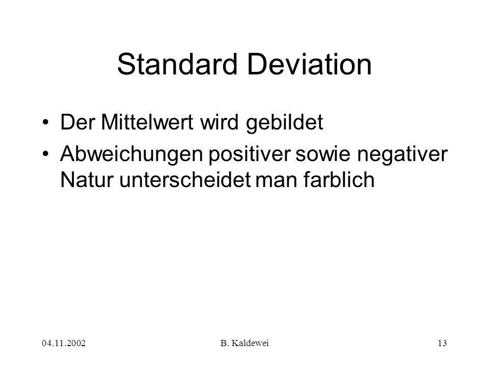 04.11.2002B. Kaldewei13 Der Mittelwert wird gebildet Abweichungen positiver sowie negativer Natur unterscheidet man farblich Standard Deviation