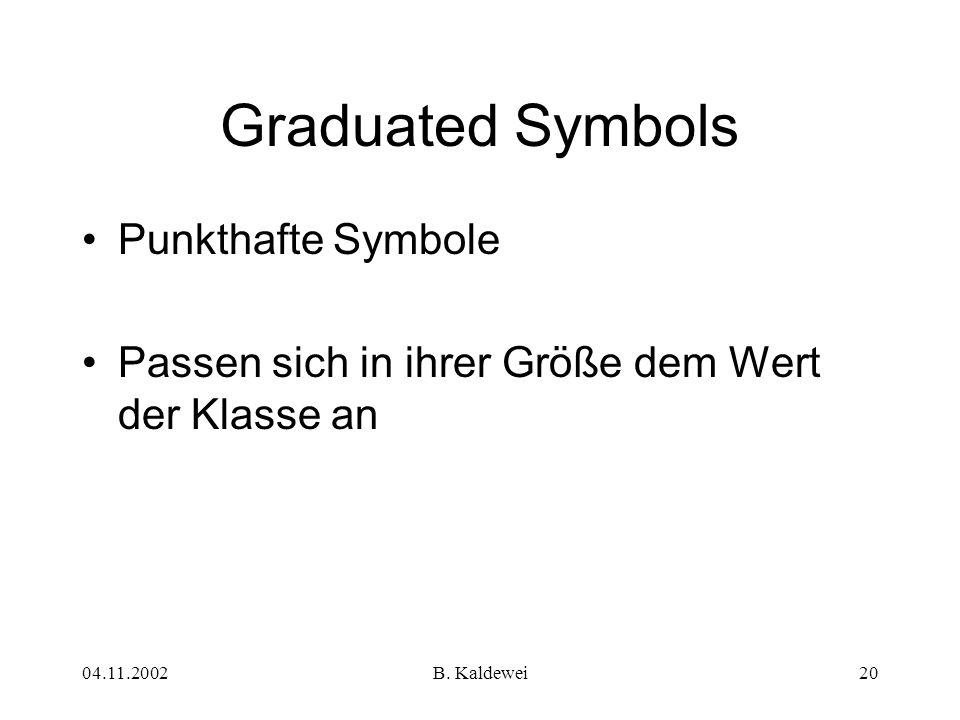 04.11.2002B. Kaldewei20 Graduated Symbols Punkthafte Symbole Passen sich in ihrer Größe dem Wert der Klasse an