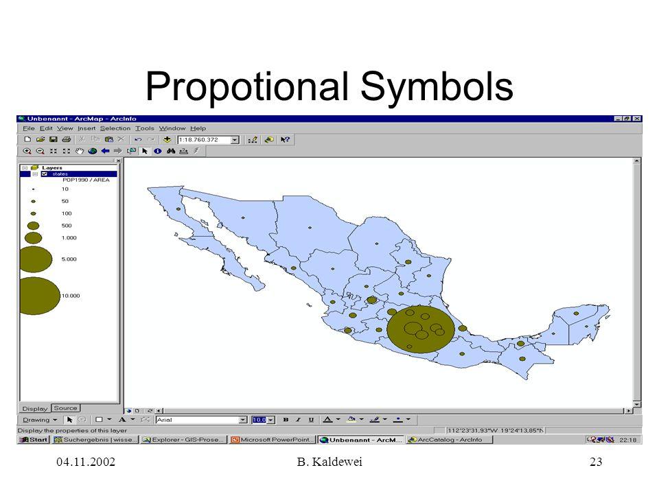 04.11.2002B. Kaldewei23 Propotional Symbols