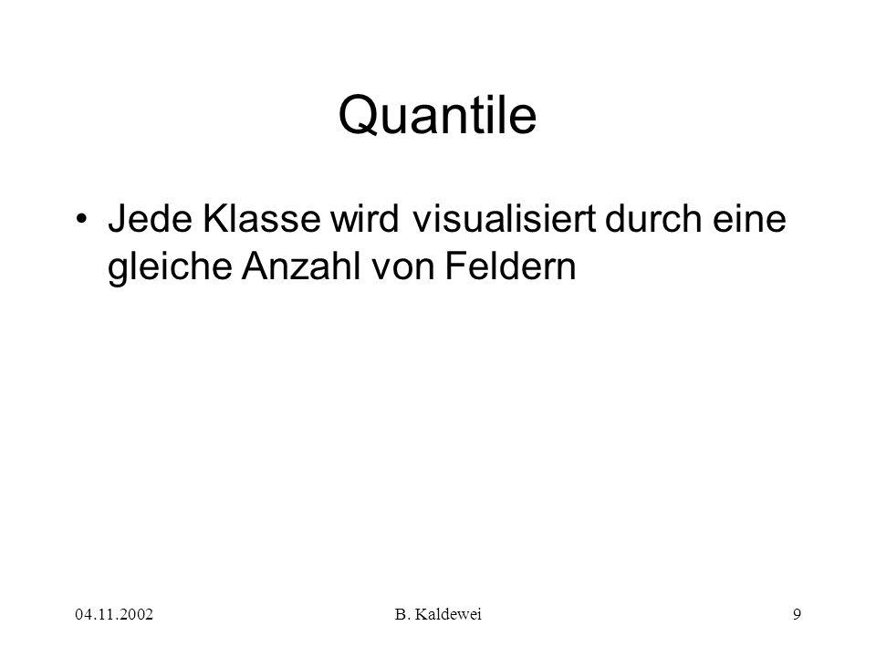 04.11.2002B. Kaldewei9 Quantile Jede Klasse wird visualisiert durch eine gleiche Anzahl von Feldern