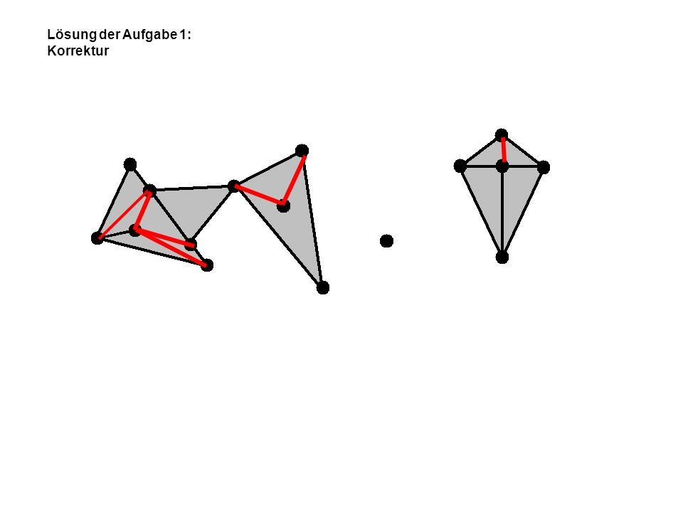 Lösung der Aufgabe 2: Skizze der Landkarte Anmerkung: die Geometrie spielt hier keine Rolle, nur die Topologie (welche Knoten sind durch welche Kante verbunden, welche Masche wird von welcher Kante begrenzt) b a c d e X Z Y Außen