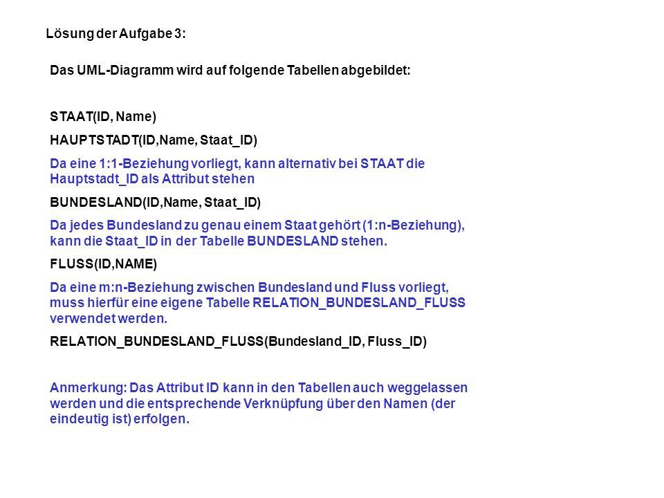 Lösung der Aufgabe 3: Das UML-Diagramm wird auf folgende Tabellen abgebildet: STAAT(ID, Name) HAUPTSTADT(ID,Name, Staat_ID) Da eine 1:1-Beziehung vorl