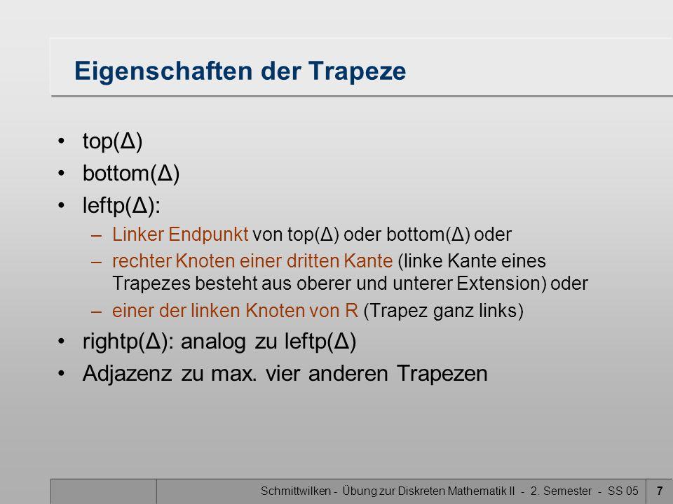 Schmittwilken - Übung zur Diskreten Mathematik II - 2. Semester - SS 058 Datenstruktur DAG